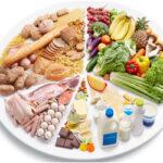 Dietologie